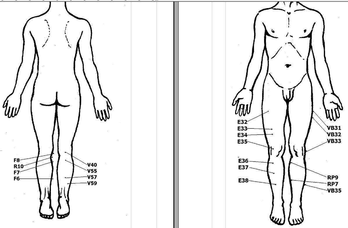 Ноющая боль в плечевом суставе правой руки как лечить